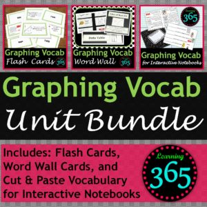 Graphing Vocab BUNDLE Cover